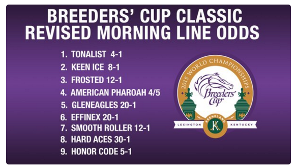Breeders'_Cup_Classic_Odds